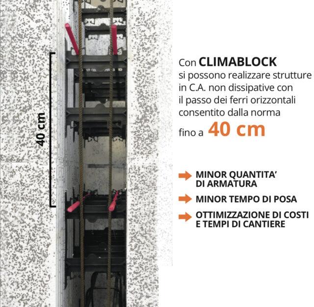 Climablock a fronte delle NTC