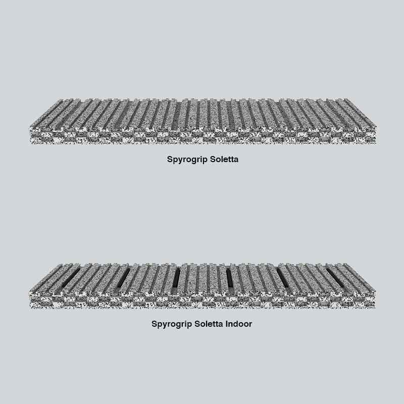 Elementi di Spyrogrip Soletta indoor e outdoor